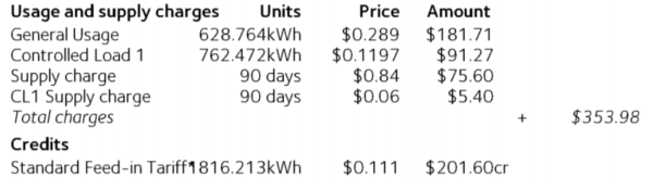 Electricity bill showing feed-in tariff